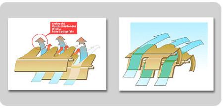 B3D-Studio: Grafik-Design, Werbegestaltung, Illustration, 3D Computergrafik, Druckvorlagen
